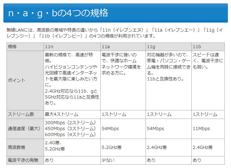 SnapCrab_NoName_2013-7-4_5-14-15_No-00